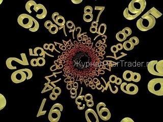 Магия чисел на биржах и в трейдинге