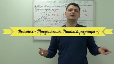 Photo of Фигуры технического анализа: «Вымпел» — продолжение тренда