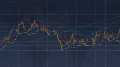 Photo of Графические ценовые модели продолжения «Треугольники» — восходящий и нисходящий