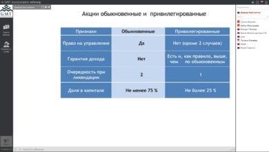 Photo of Срочный рынок (рынок производных финансовых инструментов)
