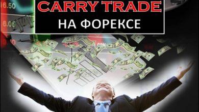 Photo of Стратегия Carry Trade на Forex