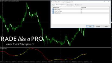 Photo of Стрелочный форекс индикатор HMA Color nrp & mtf & alerts + arrows 2