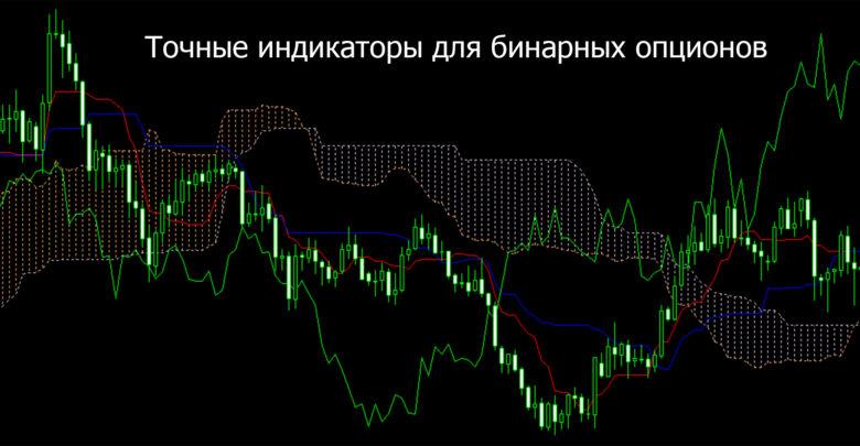 Foro de comercio de noticias de Forex