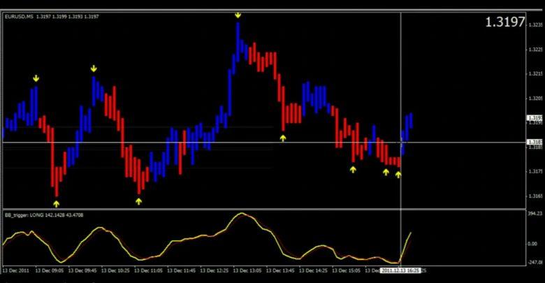Kamus Forex Trading