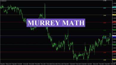 Photo of Форекс индикатор +Murrey AllTF: уровни поддержки и сопротивления со всех таймфреймов