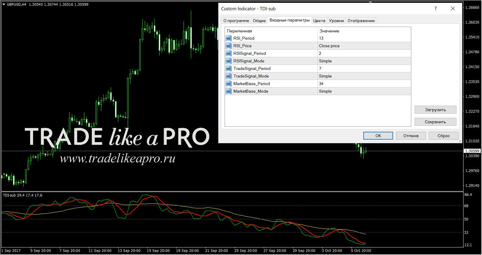 volatility indicator ibfx forex