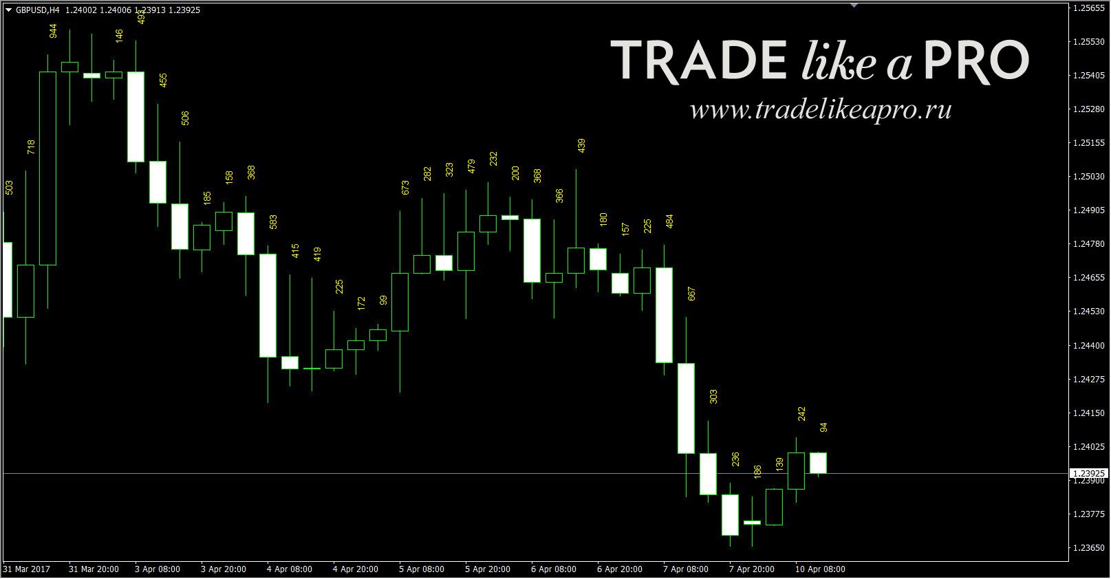 jurik prekybos rodikliai