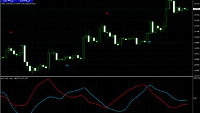 Photo of Трендовый индикатор UltraRSI для MT5